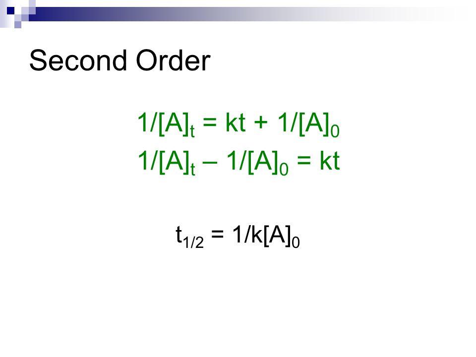 Second Order 1/[A]t = kt + 1/[A]0 1/[A]t – 1/[A]0 = kt t1/2 = 1/k[A]0